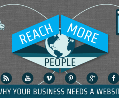 why businesses need a website